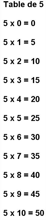 Table de multiplication par 5 table de 5 imprimer for Table de multiplication par 5