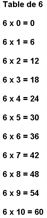 Table de 6 Multiplication