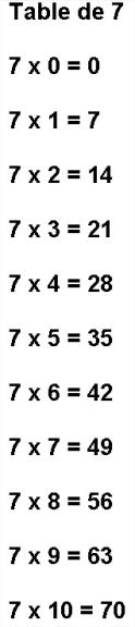 Table de multiplication par 7 table de 7 imprimer - Table de multiplication par 7 ...