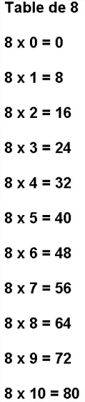 Table de multiplication par 8 table de 8 imprimer for Table de multiplication par 8