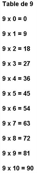 Table de multiplication par 9 table de 9 imprimer for Table de 9 multiplication