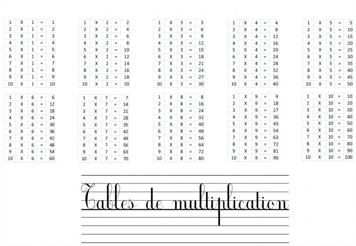 Table de multiplication imprimer de 1 a 10 for Les table de multiplications