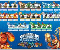 Skylanders toutes les figurines