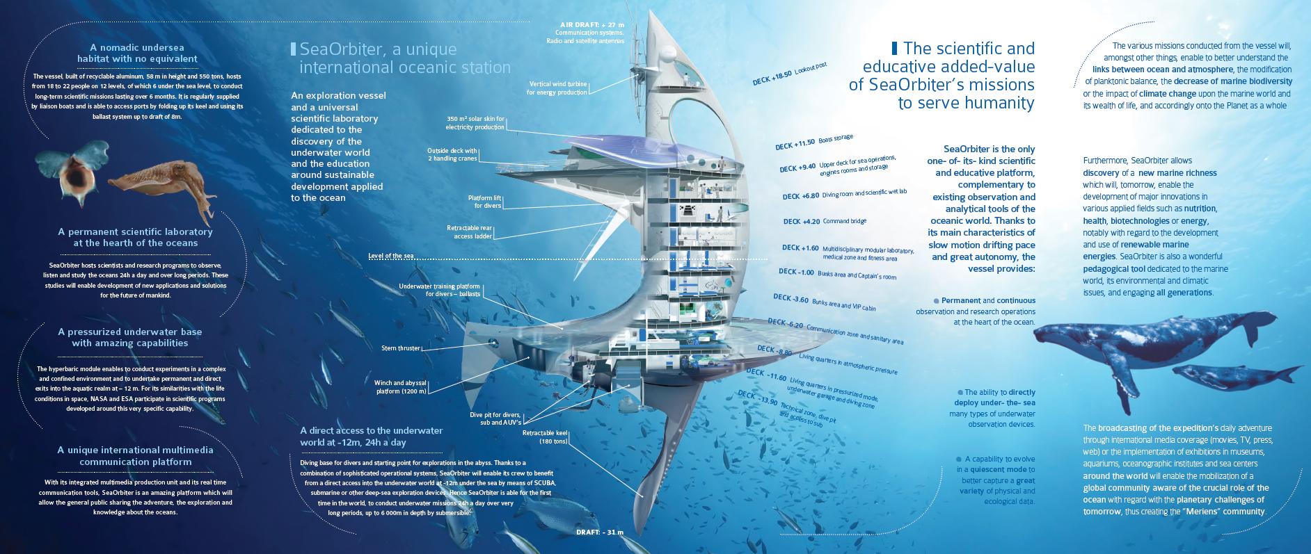 Architecture navale du futur for Architecture du futur