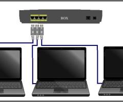 Connexion avec câble rj45