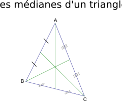 Médianes d'un triangle