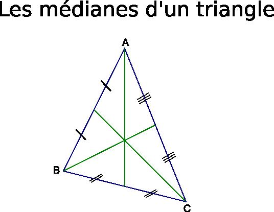 Médianes d'un triangle