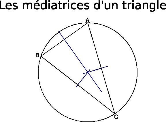 Médiatrices d'un triangle