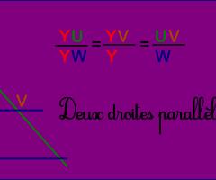 Schéma théorème de Thalès