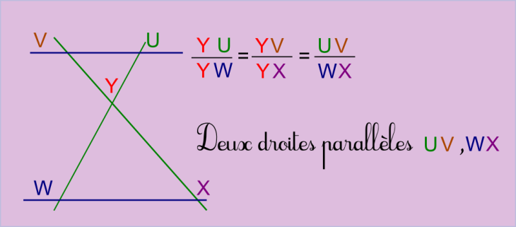 Schéma Thalès