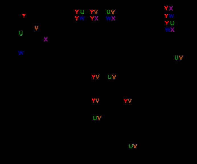 Exemple calcul théorème de Thalès